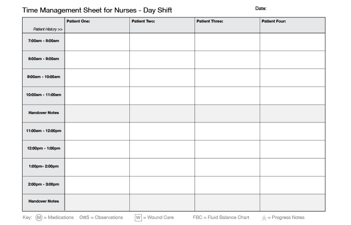 Time management for nurses download a day planner ausmed for Time management grid template